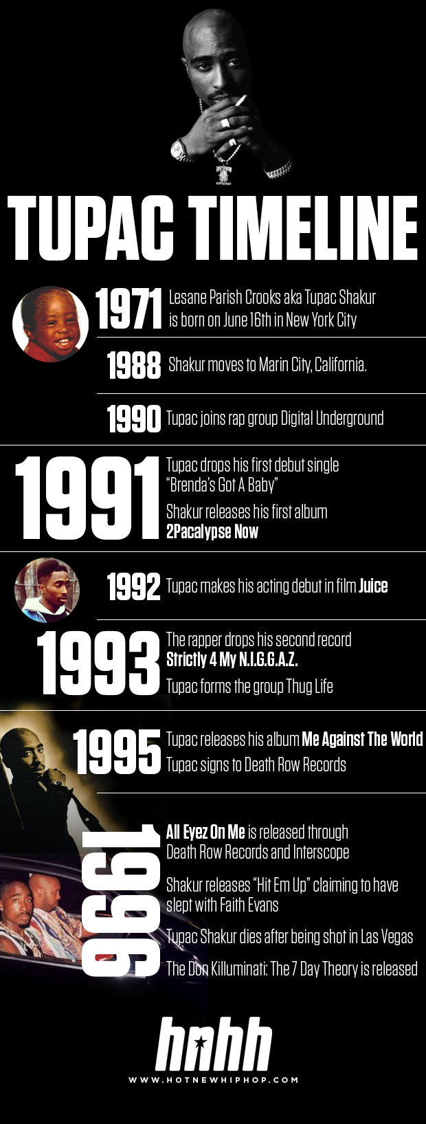 a brief overview of the life and times of tupac shakur Randy walker (8 april 1968 - 30 november 1995), better known by his stage name stretch, was an american rapper, record producer and actor he was known for his unmistakably deep voice, and for his association with tupac shakur early in.