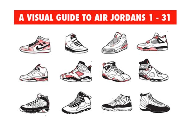 bad31763ad037c greece hotnewhiphop a visual guide to air jordans 1 31 news.25638.html d3bbf